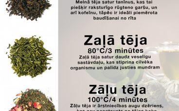 Kā iegūt tējas unikālo garšu?